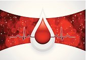 Blood,Taking Pulse,Drop,Surgery,Backgrounds,Human Heart,Donation Box,Emergency Services,Shiny,Pulse Trace,Urgency,Hospital,Pulsating,Emergency Sign,Ilustration,Vector,Illness,Design,Heartbeat,Technology,Clinic,Care,Symbol,Life,Image,Part Of,Shape,Determination,Healthy Lifestyle,Medical Exam,Label,Healthcare And Medicine,Reflection,Equipment,Computer Graphic,Curve,Grid,Lifestyles,Red,Concepts,Assistance,Medicine