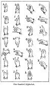 Alphabet,Sign Language,Hand Sign,Human Hand,Victorian Style,Engraved Image,Old-fashioned,Retro Revival,Deafness,Antique,Obsolete,Physical Impairment,19th Century Style,History,Ilustration,Old,Styles,The Past,Disabled,Form Of Communication,Talking,Gesturing,Image Created 19th Century