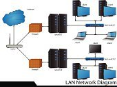 Network Server,Communication,Customer,Computer,Symbol,Diagram,Network Connection Plug,Isolated,Network Diagram,Computer Printer,Vector,Ilustration,Technology,Laptop