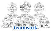 Corporate Business,Teamwork,Strategy,Concepts & Topics,Motivation,Leadership,Horizontal,Single Word,Aspirations,Photography,Text,Word Cloud,Organization,Symbol,Illustration,Business Strategy,Planning,Partnership - Teamwork,Business,Shape,Success,No People,Ideas,Togetherness,Concepts,Organizations,Achievement