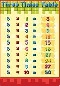 Mathematics,Equal Sign,Number 1,Number 10,Multiplication,Single Object,Table,Education,Mathematical Symbol,Plus Sign,Number 7,Number 3,Number 5,Subtraction,Number,Chart,Number 8,Number 9,Number 2,Number 6,Number 4,worksheets
