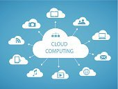 Cloud - Sky,Cloudscape,Technology,Computer Network,Communication,Network Server,Cloud Computing,Telephone,Digital Tablet,Vector,Wireless Technology,Internet,Camera - Photographic Equipment,Symbol,Concepts,Design,Data,Computer,Modern,Mobile Phone,Group of Objects,Design Element,Global,Connection,Blue,Sharing