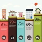 Infographic,House,Building Exterior,Apartment,Vector,Computer Icon,Business,Symbol,City,Design,Town,Ilustration,Creativity,Ideas,Banner,Inspiration,Architecture,Tree,Cloud - Sky,Cityscape,Mansion,Retro Revival,Sign,Residential District,Text Messaging,Label,Sky,Style