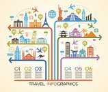 Business Travel,People Traveling,Cultures,Travel,Infographic,Globe - Man Made Object,Famous Place,Planet - Space,Urban Scene,Journey,Transportation,Airplane,London - England,City,Symbol,Paris - France,Pattern,Backgrounds,Vacations,Plan,Computer Graphic,Monument,Ilustration,Communication,Design,Presentation,International Landmark,Ideas,Europe,Abstract,Vector,Design Element,History,Business,China - East Asia,Tourism,Direction,Car,Physical Geography,Rome - Italy,Architecture,Arrow Symbol,Tourist,Part Of,Concepts,Weekend Activities,nation,The Americas,Visit,Collection,Adventure,Data,Set