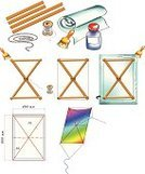 Making,Kite - Toy,Chart,Equipment,Swirl,Decoration,Childhood,Sport,Toy,Activity,craft work,Manufacturing,Measuring,Plan,Flying,Figurine,Paper,Craft,Craft Product,Glue,Backgrounds,Rope,Design,Ilustration,Wind,Recreational Pursuit,Relaxation,Wood - Material,Vacations,Instructions,Leisure Games,Single Object,Sketch,Artificial,Relaxation Exercise,Homemade,Hobbies,Isolated,Progress