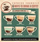 Coffee - Drink,Infographic,Sign,Poster,Symbol,1940-1980 Retro-Styled Imagery,Coffee Cup,Ilustration,Cafeteria,Vector,Old-fashioned,Coffee Shop,Label,Drink,Restaurant,Cafe,Ingredient,Old,Milk,Espresso,Latte,Paper,Textured Effect,Scratched,Creativity,Chocolate,Cream,Classic,Design Element,Damaged,Cup,Mocha,Pattern,Ribbon,Cappuccino