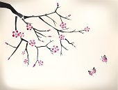 Butterfly - Insect,China - East Asia,Chinese Culture,Blossom,Tree,Japanese Culture,Japan,Flower,Design,Pattern,Ink,East Asian Culture,Pink Color,Branch,Cherry,Painted Image,Drawing - Art Product,Springtime,Ilustration,Backgrounds,Computer Graphic,Plum,Paintings,Cultures,Beauty In Nature,Style,Nature,Winter