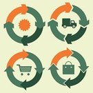 Arrow Symbol,Arrow,Circle,Computer Icon,Icon Set,Cycle,Buying,Recycling,Turning,Recycling Symbol,Shopping Bag,Organization,Truck,Action,Flow Chart,Delivering,Pick-up Truck,Computer Graphic,Flowing,Sale,Shopping Cart,Diagram,Shopping,Marketing,Price,Vector,Business,Change,Store,Cooperation,Contrasts,Surrounding,Graph,Shipping,E-commerce,Ilustration,Retail,Green Color,Planning,Internet,Buy,Strategy,Orange Color,Isolated,Giving,Design Element