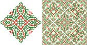 Decoration,Pattern,Wallpaper,Classic,Seamless,Green Color,Red,Art,Ilustration,Computer Graphic,Backgrounds,Creativity,Vector