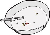 Leftovers,Meal,Bowl,No People,Plate,Empty,Drawing - Art Product,Vector,Single Object,Eating Utensil,Crumb,Isolated On White,Ilustration,Clip Art,Fork,White Background,Metal,Silverware,Isolated,Generic,Crockery,Food,Cut Out,Tin,Cartoon