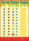 Chart,Mathematics,Mathematical Symbol,Equal Sign,Number 1,Number 10,Multiplication,Plus Sign,Table,Number,Number 7,Single Object,Number 6,Vector,Subtraction,worksheets,Number 5,Number 8,Number 2,Number 4,Number 9,Number 3