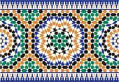 Morocco,Seamless,Frame,Islam,Decor,Cultures,Ilustration,Arabic Style,Multi Colored