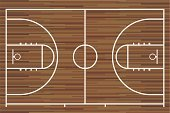 Flooring,School Gymnasium,Plan,Basketball - Sport,Court,Pattern,Strategy,Planning,Competition,Circle,Curve,Wood - Material,Sport,Parquet Floor,Competitive Sport,Vector,Play,Playing,Backgrounds