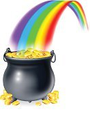 Rainbow,Cooking Pan,Gold Colored,Gold,Animated Cartoon,Cartoon,The End,wich,Cauldron,Computer Icon,Wealth,Luck,Computer Graphic,Art Product,Coin,Witch,Isolated,Magic,Stack,Symbol,Heap,Old-fashioned,Full,Black Color,Retro Revival,Design,'at' Symbol,Drawing - Art Product,cauldren,Business,Clip Art,Ilustration,Obsolete,Old,Ideas,Concepts,1940-1980 Retro-Styled Imagery,Spelling,Vector,Image