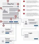 Wire Frame,Web Page,Organization,Ux,Internet,flowchart,sitemap,Infographic,Application Software,Plan,template,Computer Icon,Design,browser,Menu,Direction,Grilled,Window,UI,Form,Connection,www,Architecture,Computer,Map,Data,Panel,Innovation,frontend,Interface Icons,Vector,Front View,Choosing,Control,Distance Marker,Pointer Stick,Grid,Diagram,Information Medium,Set,Blog