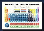 Infographic,Design Element,The Four Elements,Table,Period,Mendeleev,Education,Flat,Atom,Periodic,Chemical Plant,UI,Mobile Sculpture,Stage Set,Application Form,Sign,Internet,Design,Isolated,Backgrounds,Science,Design Professional,Laboratory,Molecule,Computer Icon,Atomic Bomb,Chemical,Computer Graphic,Labrador Retriever,White,Trending,City Of Mobile,Set,Atomic Bomb Testing,Ilustration,Symbol,Mobile Phone,Digital Display,Application Software,Chemistry Class,Set,Setter - Athlete,Chemistry,Technology,Spider Web,Digitally Generated Image,Vector