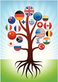 United Nations,United Nations Building,Variation,Television Broadcasting,Branch,Canada,Symbol,Interface Icons,Communication,Togetherness,Set,Global Business,Greece,Vector,Group of Objects,Ilustration,Turkey - Middle East,India,Germany,Nature,Russia,South Africa,Israel,Computer Icon,nation,Tree,Flag,Global Communications,Insignia,Collection,Country and Western Music,Icon Set,Australia,Italy,China - East Asia,Japan,Switzerland,UK,Global,USA,Digitally Generated Image