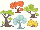 Tree,Forest,Cartoon,Park - Man Made Space,Fantasy,Root,Landscape,Woodland,Circle,Autumn,Computer Graphic,Vector,Backgrounds,Ilustration,Life,Tree Trunk,Abstract,Bush,Art,Leaf,Style,Drawing - Art Product,Season,Branch,Modern,Paint,foliagé,Nature,Summer,Plant,Clip Art,Green Color,Ornate,Springtime,Outdoors,Isolated,Design,stylization,flourishes,Color Image,Illustrations And Vector Art,Concepts And Ideas,Time,Lush Foliage,Stem