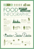 Food,Infographic,Growth,Food And Drink,Labeling,Solution,Icon Set,Abstract,Communication,Vector,Corn - Crop,Blog,People,Dividing Line,Planning,Internet Dating,Business,Social Issues,Sign,Double Arrow Sign,Collection,Design Element,template,Drink,Cheese,Corn,Label,Arrow Symbol,Analyzing,Digitally Generated Image,Symbol,Graph,Diagram,Set,Back Arrow,Pointer Stick,Bar Graph,Ribbon