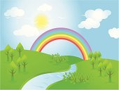 Rainbow,Vector,Symbols Of Peace,Backgrounds,Sky,Landscape,Sun,Hill,Art,Green Color,Tree,Bird,Grass,Non-Urban Scene,Springtime,Blue,Cloud - Sky,Outdoors,Nature,Day,Field,Season,Freshness,Creativity,Floral Pattern,Blossom,Clear Sky,Serene People,Tranquil Scene,Plant,Silhouette,Summer,Growth