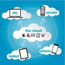 Cloud - Sky,Computer Network,Symbol,Communication,Sharing,Icon Set,Document,Network Server,Data,PC,Pill,Laptop,Computer,Portable Information Device,Technology,Connection,E-Mail,Spotted,Pink Color,Business,Chart,E-commerce,Balance,Concepts,Electronics Industry,Arrow Symbol,Telephone,Computer Equipment,Computer Monitor,File,Internet,Sky,Blue