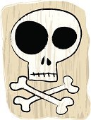 Skull and Crossbones,Pirate Flag,Cartoon,Human Head,Vector,Human Bone,Death,Characters,Poisonous Organism,Symbol,Toxic Substance,Danger,Evil,Objects/Equipment,Warning Sign,Warning Symbol,Ilustration