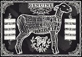 Lamb,Lamb,Wound,Blackboard,Old,Ancient,The Past,English Culture,Old-fashioned,Decoration,freehand,Food,Chalk - Art Equipment,Placard,British Culture,Typescript,Sheep,Meat,butchery,Mutton,Banner,Retro Revival,Handwriting,Chalk Drawing,Antique,Butcher's Shop,Menu