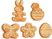 Candy,Easter,Holiday,Eggs,Chicken - Bird,happy easter,Animal Egg,Greeting,Religion,Single Flower,Springtime,Event,Cookie,Rabbit - Animal,Pastry Crust,Season,Celebration,Wing,Flower,Butterfly - Insect,Set,Insect,Cream,Posing,Bird,Animal,Biscuit