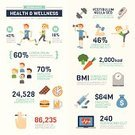 Healthcare And Medicine,Healthy Lifestyle,Infographic,Healthy Eating,Wellbeing,Symbol,Capsule,Data,Computer Graphic,Flat Design