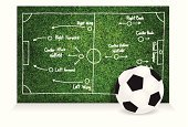 Soccer,Strategy,Teaching,Sport,Conspiracy,Blackboard,Order,Playing,Stadium,Soccer Player,List,Infographic,Vector,Teamwork,Aggression,Isolated On White,Success,green grass,Residential District,Computer Graphic,Education,Kicking