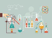 Laboratory,Science,Analyzing,Symbol,Chemistry,Healthcare And Medicine,Infographic,Research,Retro Revival,Ideas,Computer Icon,Set,Education,Molecular Structure,Concepts,Molecule,Learning,Graph,Atom,Pharmacy,Technology,Medicine,Growth,Chart,Report,Biotechnology,Information Medium,Snake,Vector,Backgrounds,Abstract,Navigational Equipment,Tube,Direction,Equipment,School Building,Data,Biology,Scientific Experiment,Shape,Plan,Design