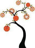 Flower,Blossom,Branch,Orange Color,September,Abstract,Circle,Backgrounds,Chinese Culture,Vector,Silhouette,Sun,Red,flourishes,Formal Garden,Female,Ornamental Garden,Design,Drawing - Art Product,Springtime,March,Bark,Leaf,New Life,Computer Graphic,Stem,Summer,Green Color,Nature,Sunlight,Clip Art,Decoration,Season,Plant,Elegance,Ilustration,Bush,Beauty In Nature,foliagé,accent,Fragility,Curve,Curled Up,Landscapes,Flowers,Lush Foliage,Spring Equinox,Nature
