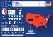 Soccer,Chart,Shirt,Playing,USA,Map,Sports Uniform,Infographic,Cup,Capital Cities,Playing Field,Competition,Crowded,Leadership,Competitive Sport,Design,Vector,Ilustration,Flag,Football,template,Scoreboard,Stadium,Time,Goal,Road,Number,Ball,Symbol,2014,Data,Men,Trophy,City,Country - Geographic Area,Success,Sports League,Championship,Red Card,Sport