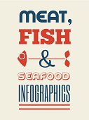 Food,Internet,Infographic,Prepared Fish,Meat,Ilustration,Design Element,Design,Flat,template,Business