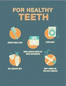 Toothbrush,Dental Floss,Brushing Teeth,Poster,Healthy Eating,Blue,Orange Color,healthy teeth,Medical Exam,Healthy Lifestyle,Clean,Hygiene,Dentist,Dental Health,Healthcare And Medicine,Human Teeth