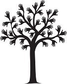 Human Hand,Tree,Silhouette,Outline,Black Color,Vector,Leaf,Abstract,Computer Graphic,Design,Nature,Part Of,Frond,Branch,New,Plants,Nature,palm-tree,Ilustration
