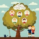 Flat,Tree,Mother,Symbol,Child,Old-fashioned,Root,People,Environment,Growth,Offspring,Teamwork,Family,Arbor Day,Love,Abstract,Friendship,Decoration,Greeting Card,Summer,Heterosexual Couple,Organic,Multi-generation Family,Cartoon,Two Parents,genealogical,History,Couple,Environmental Conservation,Vector,Empire,Ilustration,Backgrounds,Nature,Posing,Togetherness,Design,Origins,Father,Birthday,Circle,template,Community,Plant,Concepts,Team,Parent,Connection