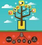 Flow Chart,Service,Tree,sitemap,Html,optimization,Cooperation,flowchart,Equipment,Engine,Machine Part,Construction Industry,Plan,Web Page,Content,Business,Vector,Wire Frame,Flexibility,Architecture,Application Software,Order,Meeting,Coding,Computer,Infographic,resource