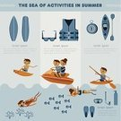 Infographic,Family,Nautical Vessel,Summer,Mother,Adventure,Fun,Outdoors,Activity,Vector,Hobbies,Sport,Vacations,Coral,Data,Togetherness,People,Women,Enjoyment,Sea,Kayaking,Kayak,Lifestyles,Underwater,Water Sport,Skiing,Action