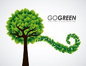 Design,Vector,Ilustration,Creativity,Nature,Environmental Conservation,Tree,Protection,Concepts,Shape,Environment