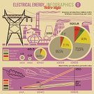 Fuel and Power Generation,Energy,Russia,Old-fashioned,Set,Data,War,Factory,Power Line,Sign,Design,Collection,Graph,Diagram,Computer Graphic,Heavy,Chart,Infographic,Growth,template,Backgrounds,Pipeline,Part Of,Old,Electricity,Business,Retro Revival,Former Soviet Union,Cold - Termperature,Industry,Information Medium,Ilustration,Power,Computer Icon,Symbol,Savings,Competition,Design Element,Architecture,Frequency,Agriculture,Consumerism,Report,Percentage Sign,Environment,Obsolete,Web Page