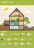 Built Structure,Sign,Town,Home Interior,Growth,Architecture,Business,Construction Industry,Environment,House,Apartment,Mansion,Domestic Room,Chart,Roof,Building - Activity,Family,Car,Slice,Cellar,Illustration,Template,Vector,Home Ownership,Collection,Web Page,Basement,Infographic,Serving Size