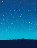 Night,Star - Space,Sky,Village,Urban Skyline,Sleeping,Space,Town,Twilight,Farm,Rural Scene,Landscape,Backgrounds,Dusk,Tree,Non-Urban Scene,Church,Vector,Dreamlike,Community,Horizon,Blue,Vertical,Field,Sunset,Time,Tired,Ilustration,Scenics,Tranquil Scene,Residential Structure,Horizon Over Land,Dark,USA,Nature Abstract,Nature Backgrounds,Relaxation,Resting,The Americas,Nature,Landscapes