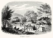 Obsolete,Old,Indigenous Culture,Ethnicity,History,Ethnic,Engraved Image,Bushmen,Human Settlement,Old-fashioned,Cultures,Woodcut,Styles,Southern Africa,South Africa,Ilustration,Antique,Retro Revival,Print,Southern African Tribal Culture,The Past,Village,Nostalgia,Image Created 19th Century,African Ethnicity,African Tribal Culture,Africa,19th Century Style,Victorian Style,Black And White