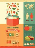 Infographic,Healthcare And Medicine,Vegetarian Food,Food,Vegan Food,Organic,Symbol,template,Restaurant,rating,Menu,Ilustration,Computer Graphic,Nature,Single Object,Pie Chart,Graph,Vector,Sign,Abstract,Vegetable,Dairy Free,Business,Carrot,Data,Chart,Population Explosion