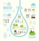 Water,Symbol,Computer Icon,Finance,Globe - Man Made Object,Technology,Farm,Environment,Map,Learning,Banner,Concepts,Report,Tree,Computer,Paper,Factory,Drink,Plastic,Business,Vector,Isolated,Brochure,Design,Annual,Men,Ideas,Diagram,Sign,Recycling Symbol,Education,Computer Graphic,Currency
