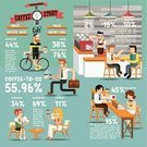 Infographic,Food,Airport Lounge,Coffee - Drink,Political Party,Lobby,Relaxation,Party - Social Event,Living Room,Reclining,Drink,Drinking,Store,Chart,Plan,Business,Bean,Espresso,Sugar,Latte,Part Of,Set,Design Professional,Arranging,Collection,Bar - Drink Establishment,Bar Counter,Internet,Vector,Design Element,Togetherness,Restaurant,Cup,Weather,Cool,Computer Icon,E-Mail,Community,Cappuccino,Caffeine,Menu,The Four Elements,Cartoon,Smart Phone,Typescript,Stage Set,Placard,Set,Pattern,template,Hipster,Design,Symbol,Banner,Working,Tea - Hot Drink,Greeting Card,Connection,Data,Cafe,Bubble Wand,Animated Cartoon,Information Medium,Laptop,Bubble,Love At First Sight