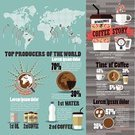Coffee - Drink,World Map,Infographic,Hipster,Globe - Man Made Object,Cartography,Map,Earth,Ilustration,Vector,Stage Set,template,Part Of,Periodic Table,The Four Elements,Design Element,Weather,Plan,Storage Tank,Design Professional,Note Pad,Abstract,Concepts,Letter,Drinking,Symbol,Cooking Oil,Collection,Set,Working,Population Explosion,African Descent,Global Communications,Arranging,Information Medium,Oil,Cup,Graph,Black Color,Cool,Business,Number,Chart,Togetherness,Message,Oil Industry,Set,Sign,Drinking Water,Ice,Digitally Generated Image,Data,Report,Cold - Termperature,Advice,Design,Internet,Backgrounds,Creativity,Cube Shape,Report,Placard,Community,Document,Computer Graphic,Banner,Computer Icon,Connection,Ideas,Pattern,Water,People,Communication