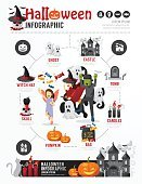 Infographic,Education,Tree,Cartoon,Symbol,Human Skull,Halloween,Icon Set,Castle,Sign,Pumpkin,Spooky,Design Element,Hat,Computer Icon,Silhouette,Diagram,Backgrounds,Domestic Cat,Ideas,Concepts,Inspiration,Design,Label,Vector,Tombstone,Candy,Creativity,Celebration,Bat - Animal,Ilustration,Abstract,Witch,Horror,Time,Dead,Candle,Magic,Fun,template,Night,Broom,Ghost,Holiday,Tomb,Banner,Presentation,Computer Graphic,Magic Trick,Vacations