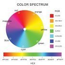 Spectrum,Circle,Color Gradient,rgb,Palette,color palette,Web Colors,Multi Colored,Colors,Hex,Color Swatch,Yellow,Data,Color Picker,Magenta,Green Color,Blue,Red